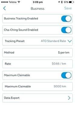ATO cents per kilometre method