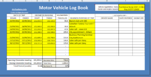 Example of Logbook Method by ATO Tax Rates Info