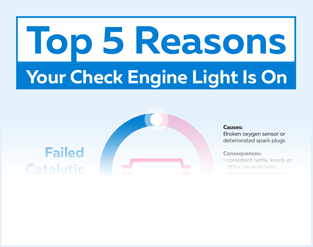 Top 5 Reasons Your Check Engine Light Is On