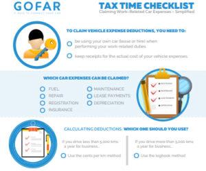 GOFAR tax time checklist