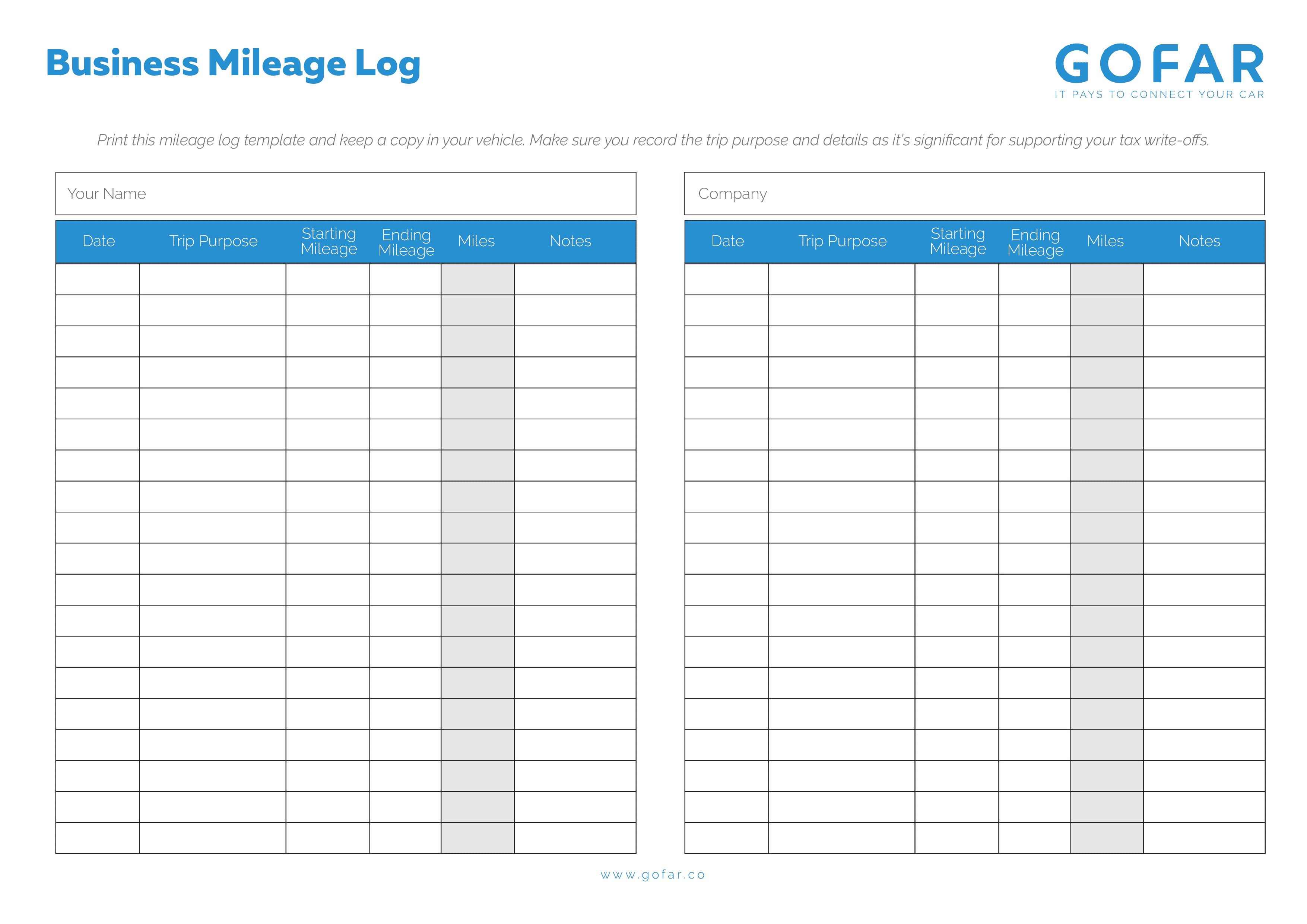 25 printable irs mileage tracking templates gofar. Black Bedroom Furniture Sets. Home Design Ideas