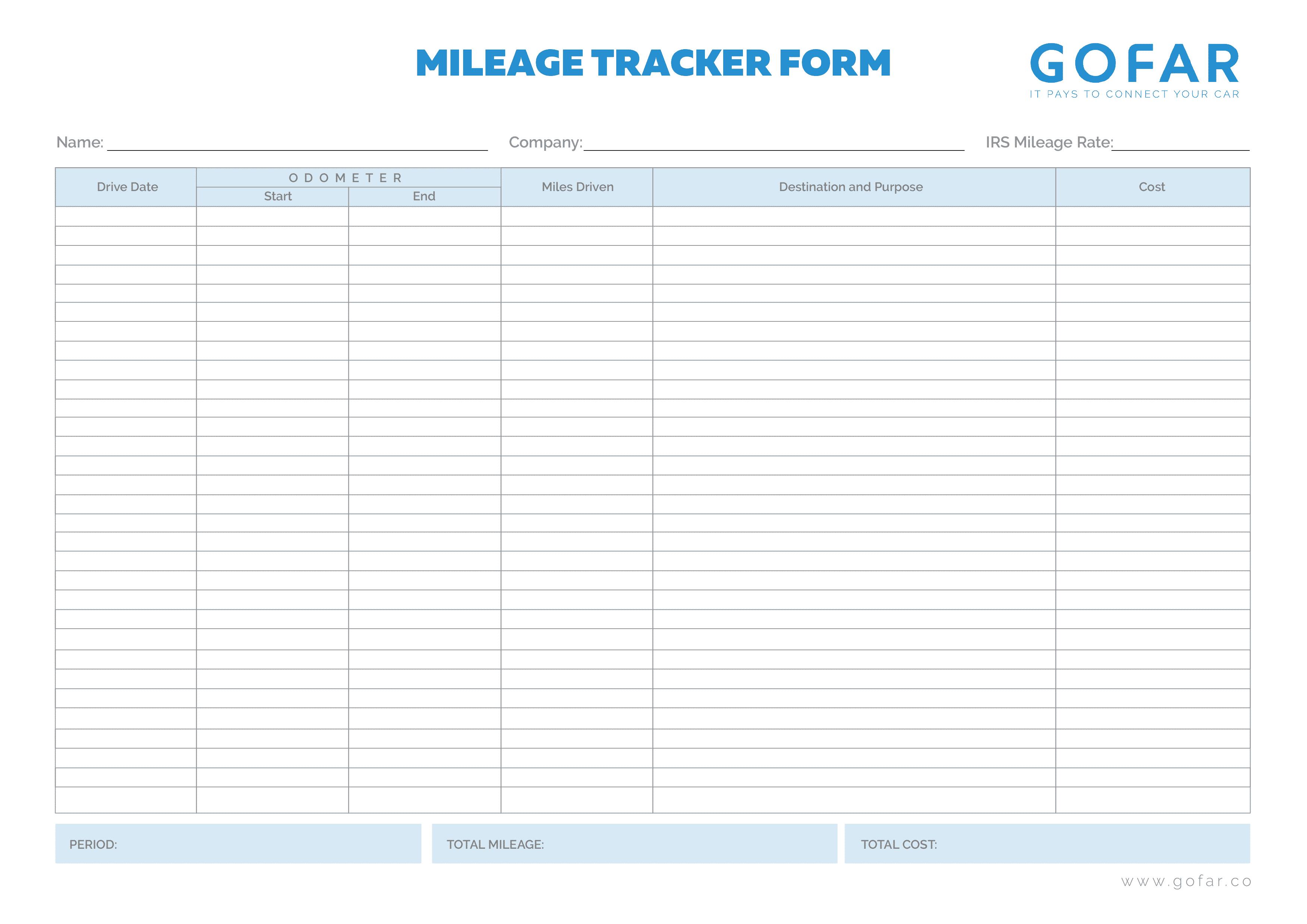 25 printable irs mileage tracking templates