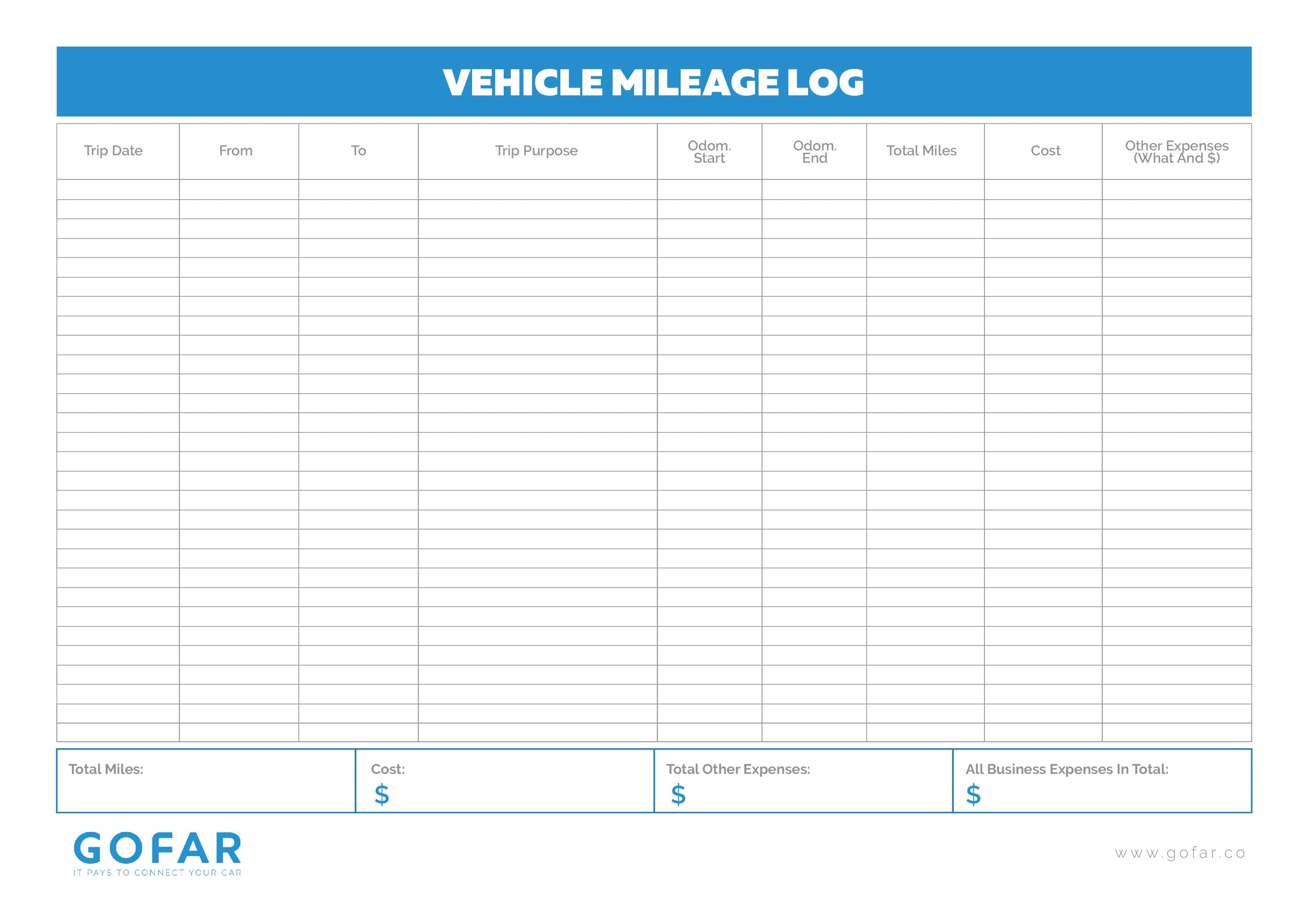 25 printable irs mileage tracking templates