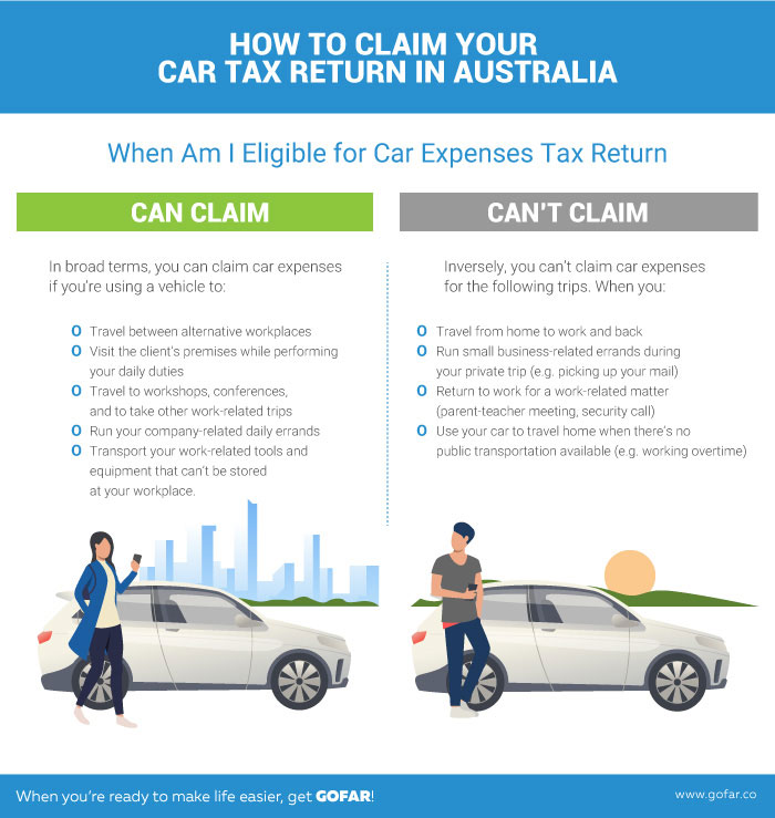 Claim tax return in Australia
